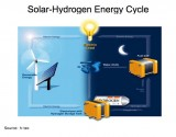 energy_cycle